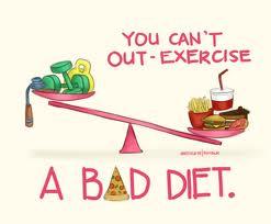 a-bad-diet